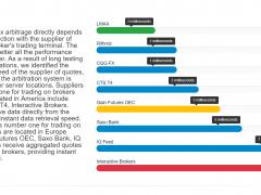 最快的外汇报价数据交易平台 (1)